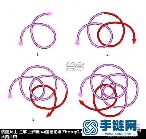 四个花股结走线图(兰亭)