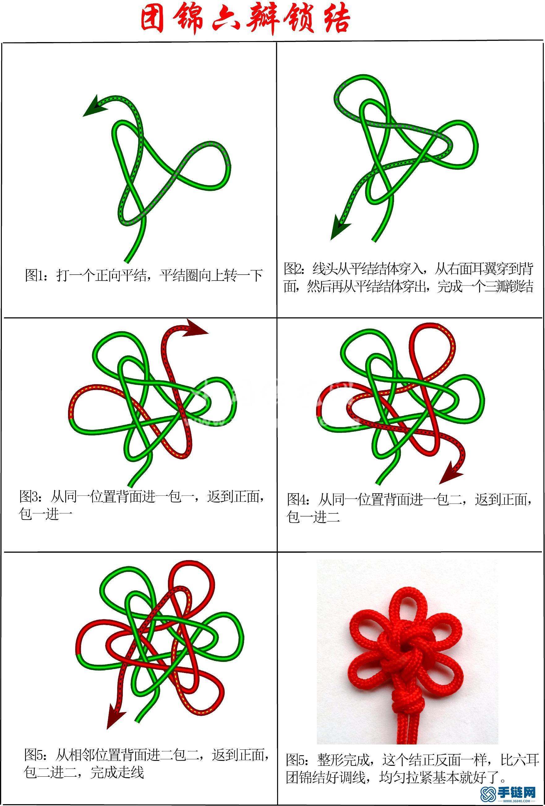 团锦六瓣锁结