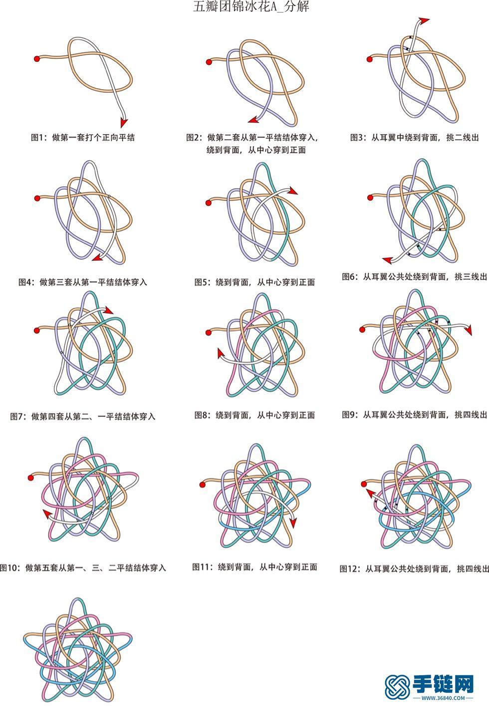 五瓣团锦冰花结-步骤分解图